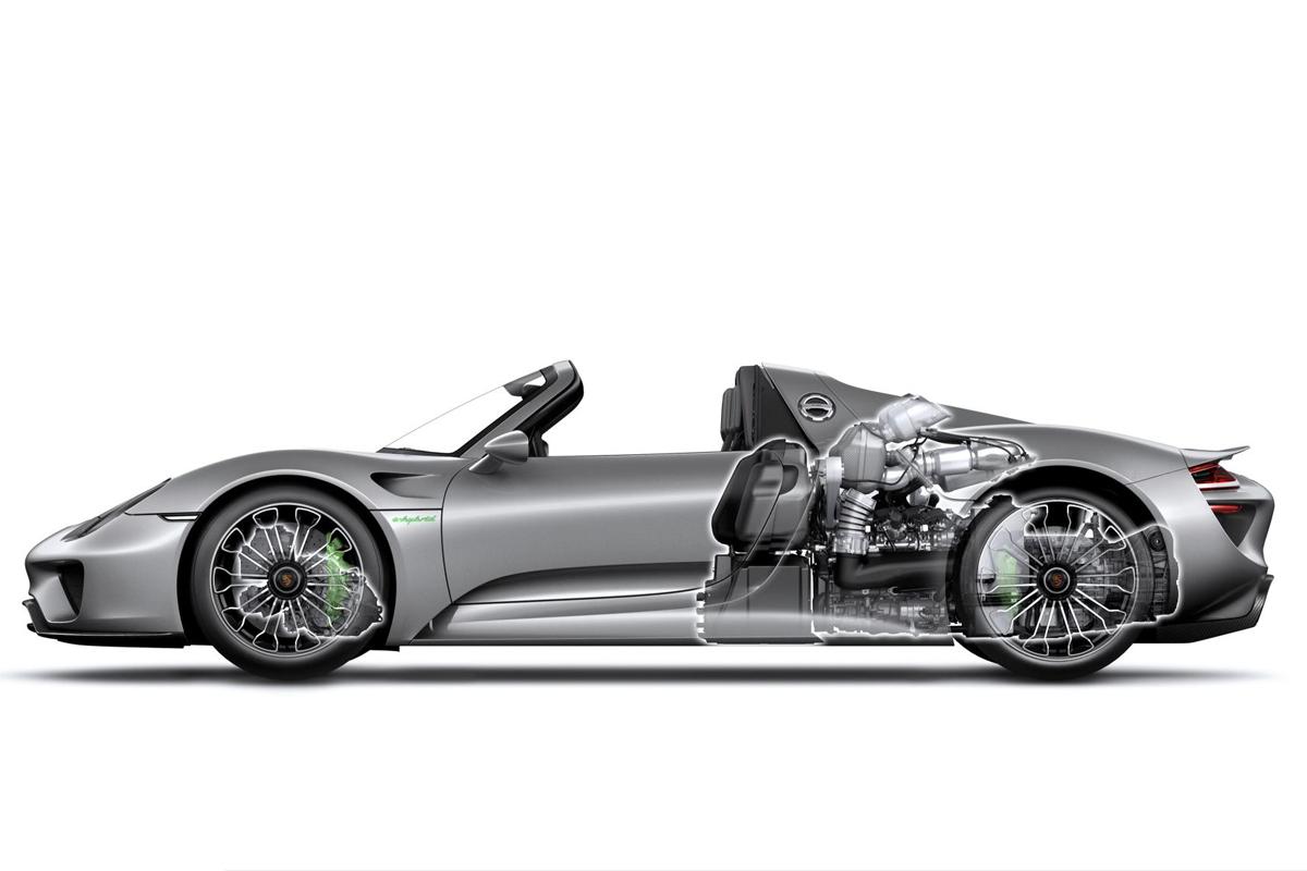 Porsche 918 Spyder Review Supercar Engine Diagram