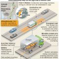 May 21, 2018, Sweden is testing the first road of its kind that can charge a vehicle as it drives along. The state-funded scheme, named eRoadArlanda, could potentially help cut the high cost of electric cars. Graphic shows details of eRoadArlanda project.